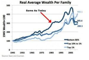 wealthperfamily
