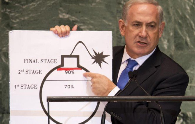 Photo of Obama, Netanyahu and the management of empire