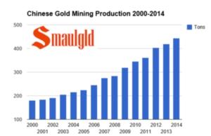 chinese-gold-mining