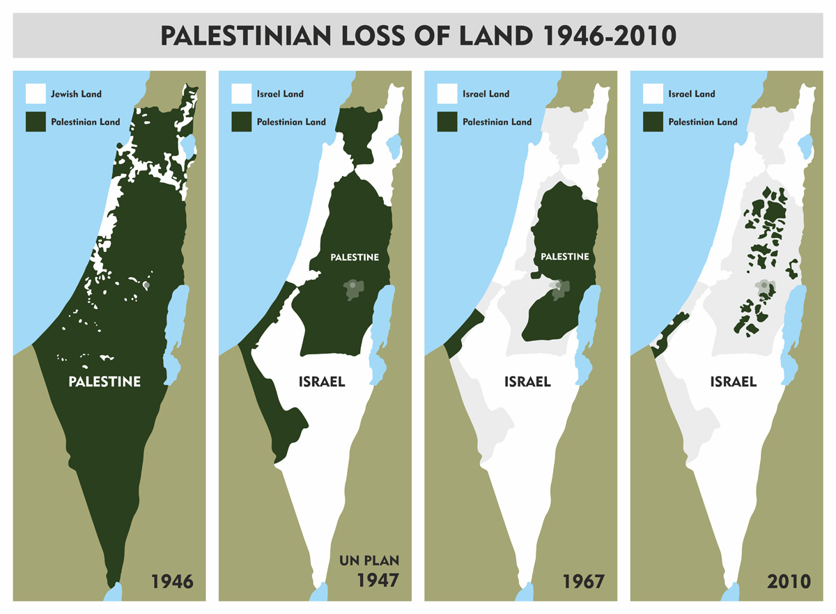 Photo of Occupied Palestine: Decades of Land Theft