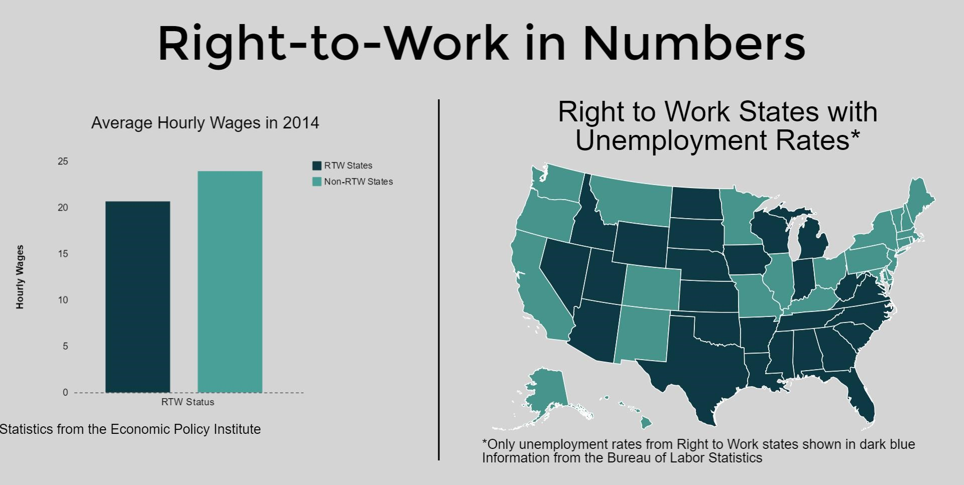 Right To Work States Map 2016.Right To Work Crusaders Attack New Mexico Workers Liberation News