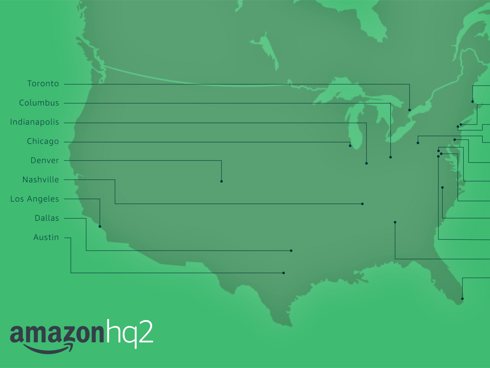 Amazon Com Inc (NASDAQ:AMZN) Shifting Institutional Investors Sentiment