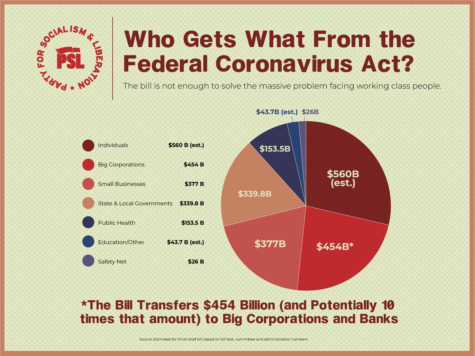 Five things workers should know about the federal Coronavirus act