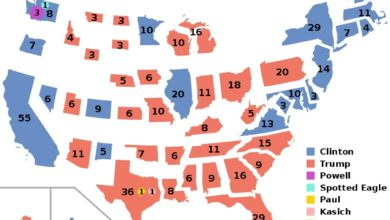 Photo of The Electoral College: protecting the rich from democracy since 1787
